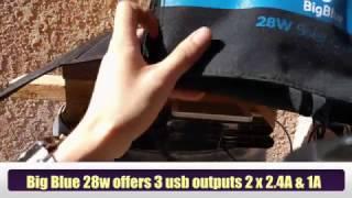☀️Top 2 Portable Solar Panels: Anker 21w vs Big Blue 28w