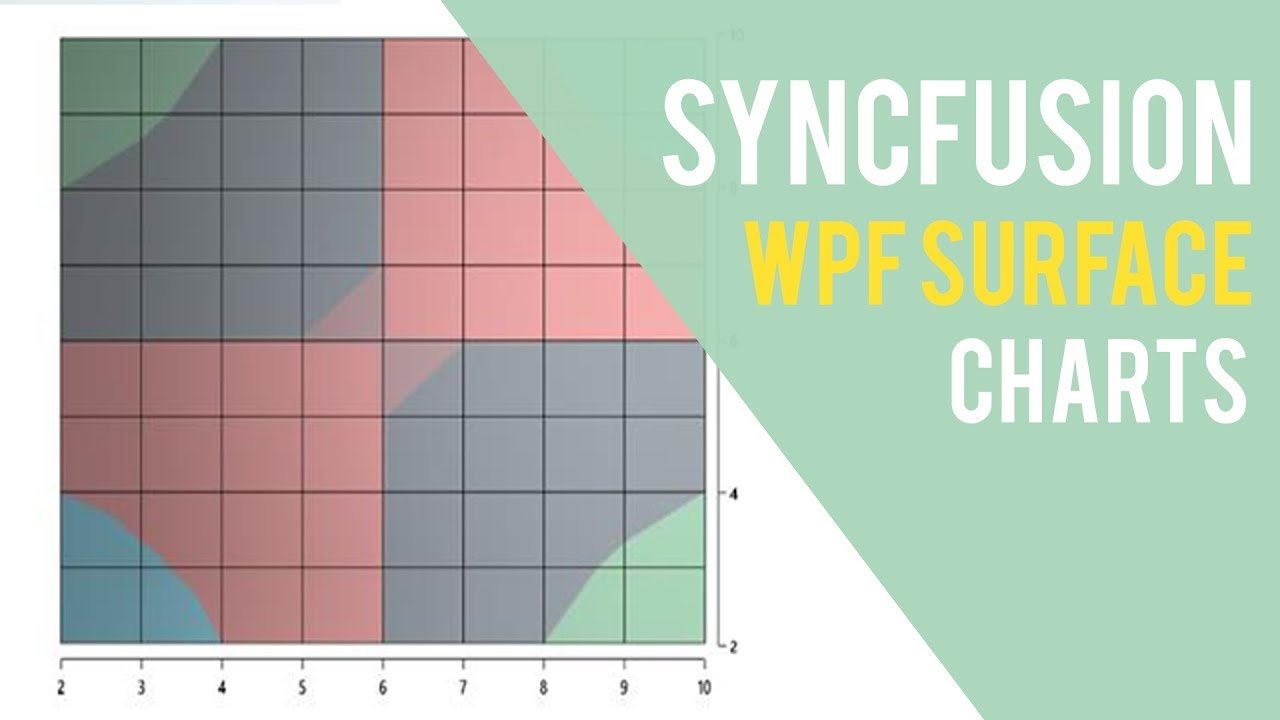 WPF Surface Chart - Did You Know?