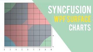Wpf 3D Plot