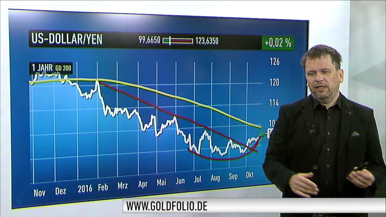 Goldexperte Bußler