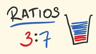 Ratios Introduction - what are ratios?