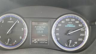 Maruti S-Cross Top Speed
