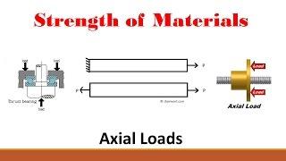 Strength of Materials (Part 6: Axial Loads, Saint Venant's Principle, Displacement)