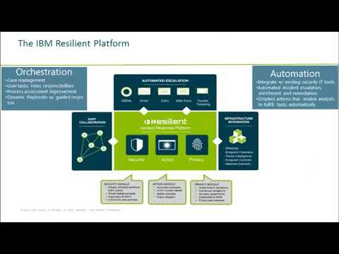 IBM Security with Cisco Advanced Malware Protection (AMP) for Endpoints