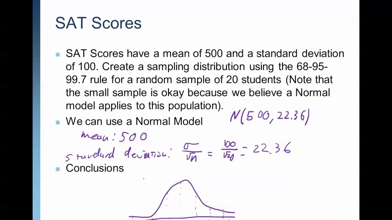 Chapter 18 Part 5 Examples With Sampling Distributions For