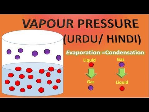 Vapour Pressure Definition Factors Affecting Vapour Pressure