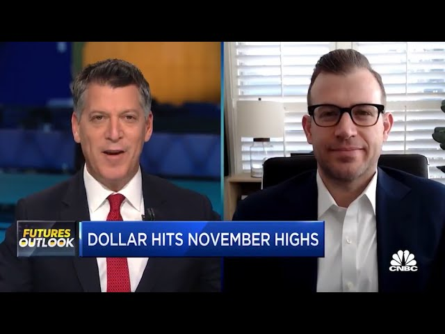 Currency Markets | Bill Baruch on CNBC