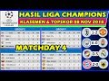 Hasil Juventus vs Manchester United 1-2  [Klasemen & Topskor Liga Champions Group A-H] 08 Nov 2018