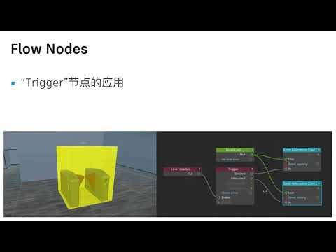 Digital Content Creation | Stingray (3ds Max Interactive) Flow 2 (Mandarin)