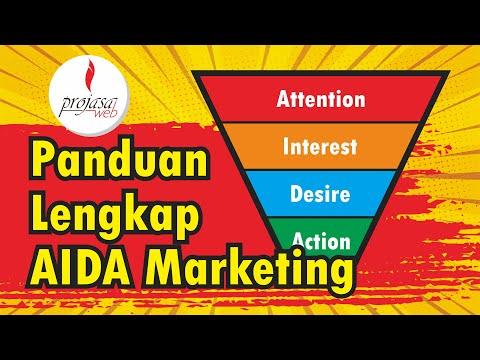 5 Pertanyaan Penting untuk Strategi Marketing yang Tepat