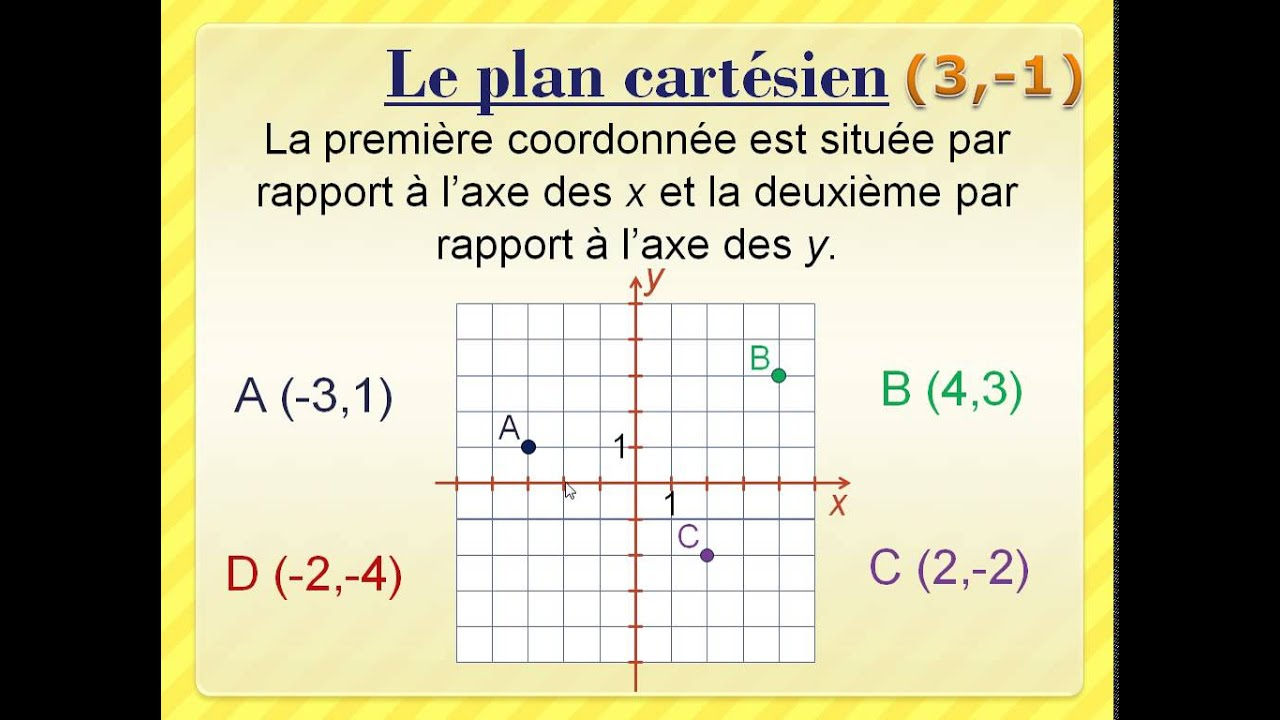 Le plan cart sien youtube for Les plans de lowe