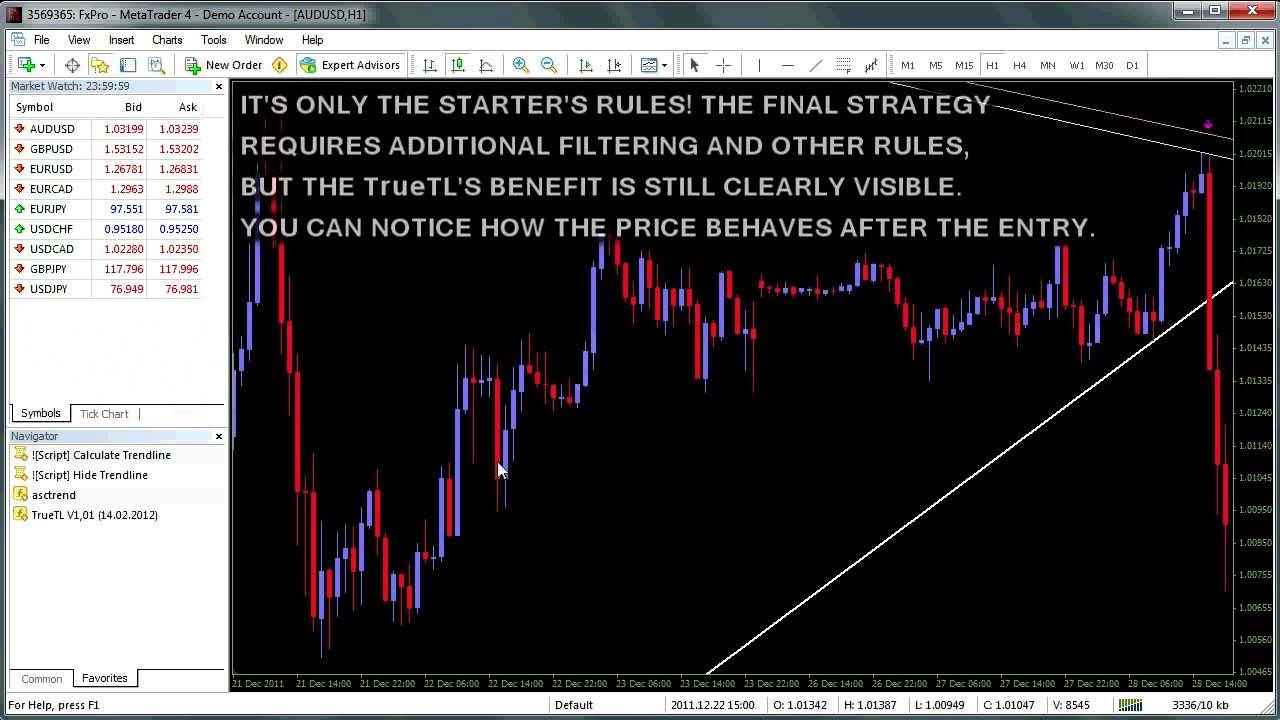 Truetl True Trendline Indicator Forex Factory
