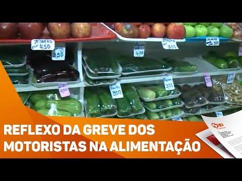 Reflexo da greve dos caminhoneiros na alimentação - TV SOROCABA/SBT