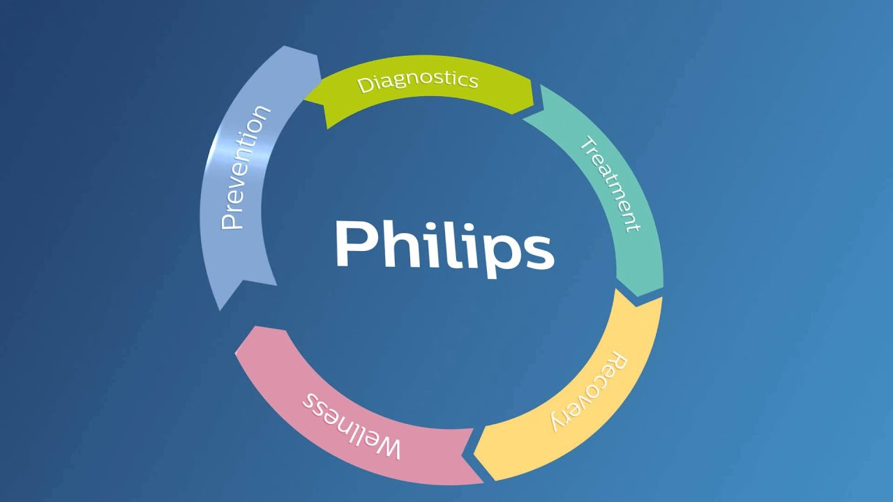 philips hc Our businesses in healthcare solutions, personal health and lighting solutions.