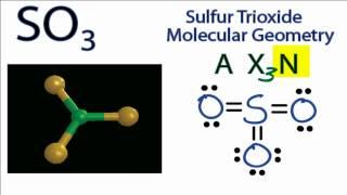 SO3 Molecular Geometry / Shape and Bond Angles (Sulfur Trioxide)