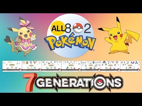 All 802 Pokemon (7 Generations)