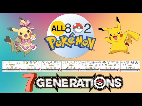 All 802 Pokemon (7 Generations)
