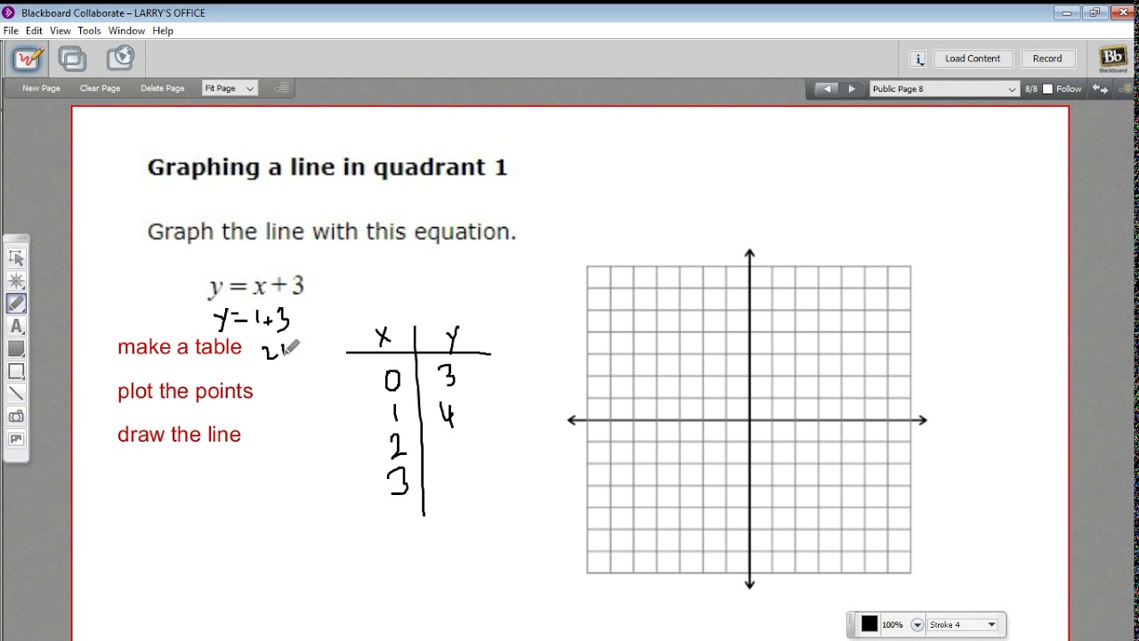 worksheet Graphing Quadrants graphing a line in quadrant 1 youtube