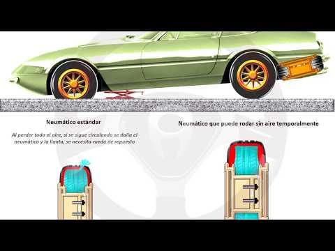 INTRODUCCIÓN A LA TECNOLOGÍA DEL AUTOMÓVIL - Módulo 9 (11/21)