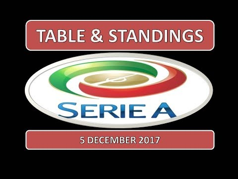 Table and standings serie a italia update 5 december 2017