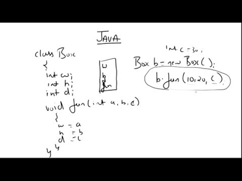 call by reference java program - Session 8