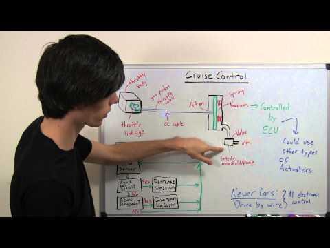 hqdefault?resize=168%2C94&ssl=1 ap50 cruise control wiring diagram wiring diagram ap50 cruise control wiring diagram at soozxer.org