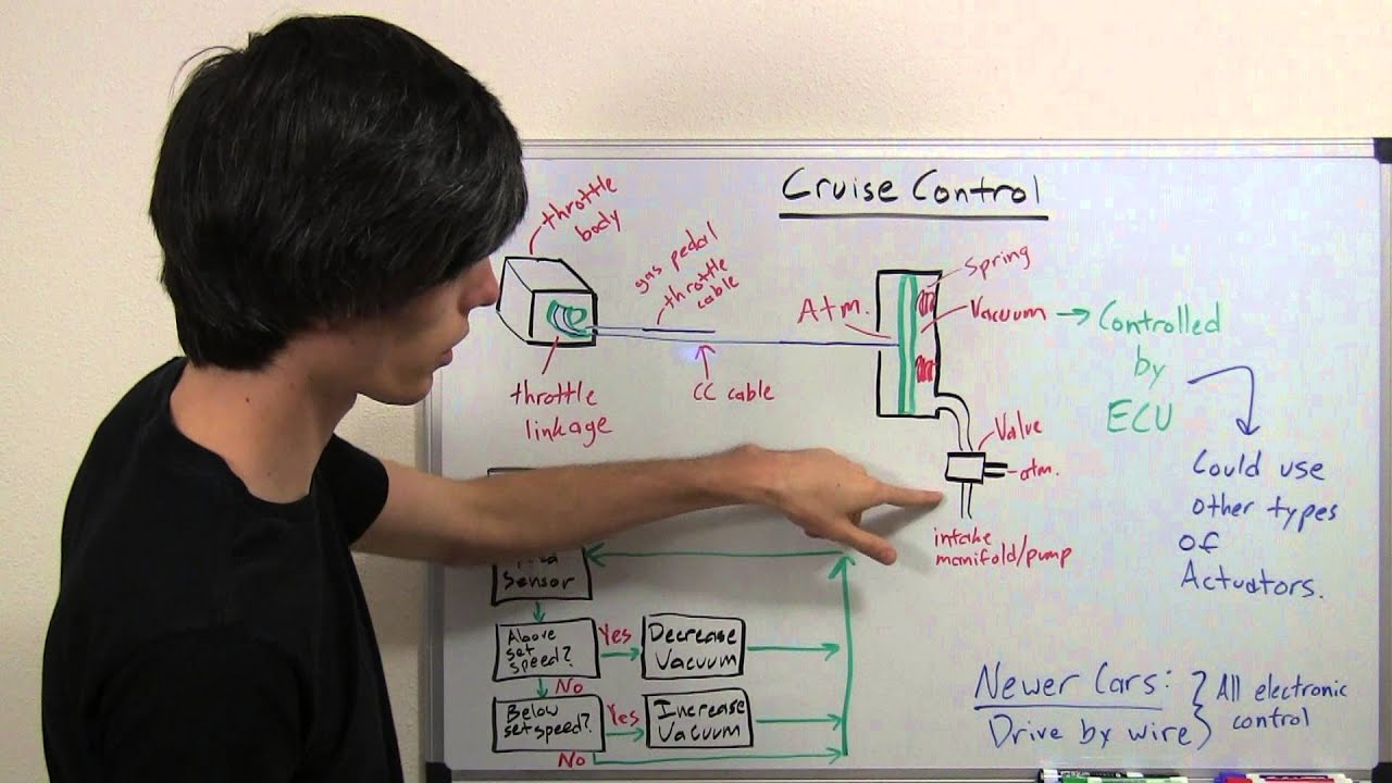ap500 cruise control wiring diagram the parachute flower explained youtube