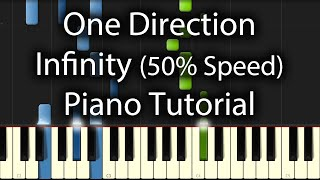 One Direction - Infinity Tutorial 50% Speed (How To Play On Piano)