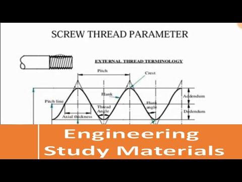 Screw Thread Nomenclature| Terminology | Easy Explanation