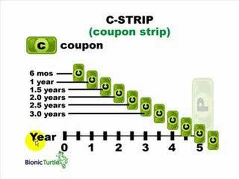 stripped coupon definition
