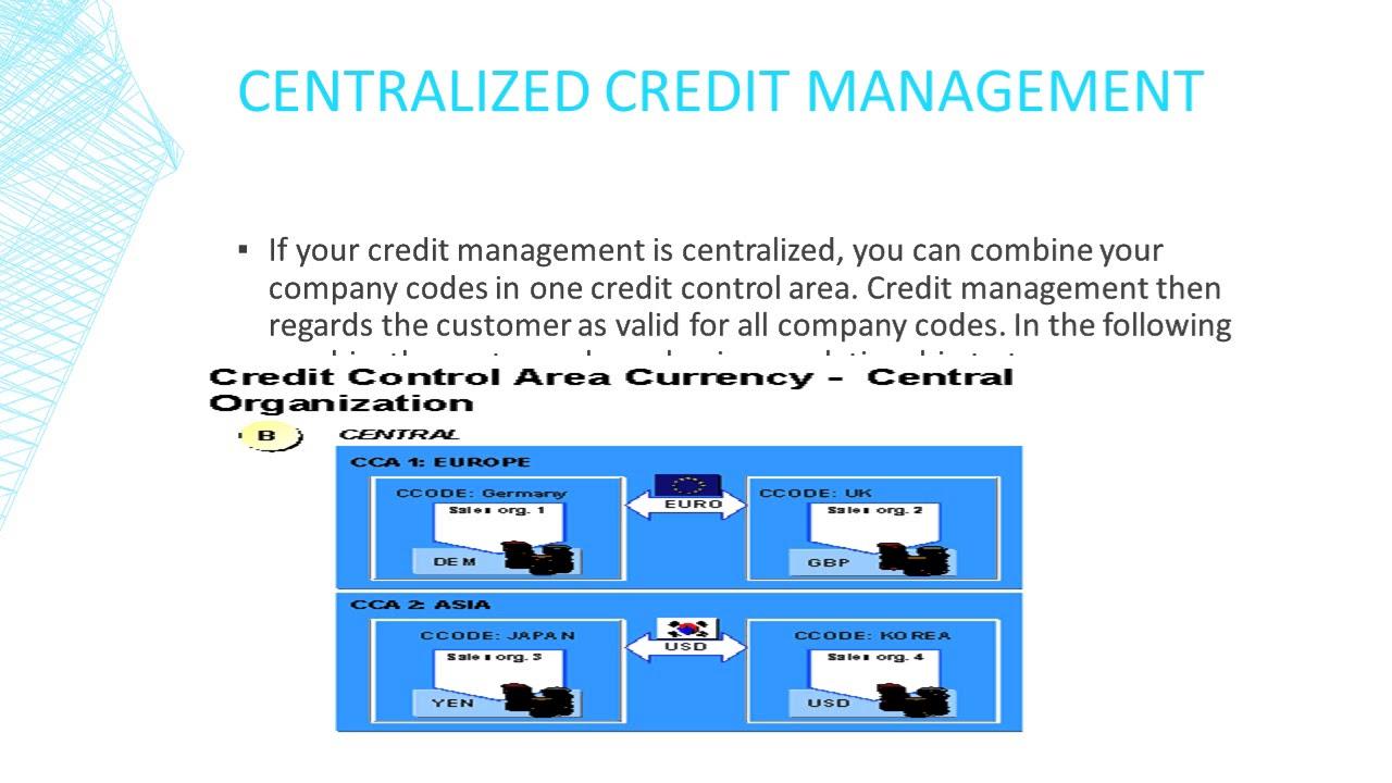SAP SD Credit Management configuration overview