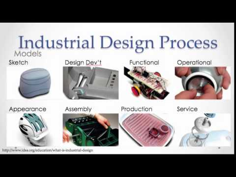 industrial design and product relations Design your product with the industrial design team public relations from initial concept to final product design and materials, the industrial designers.