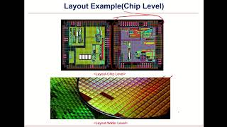 L5A FINFET CMOS Inverter circu…