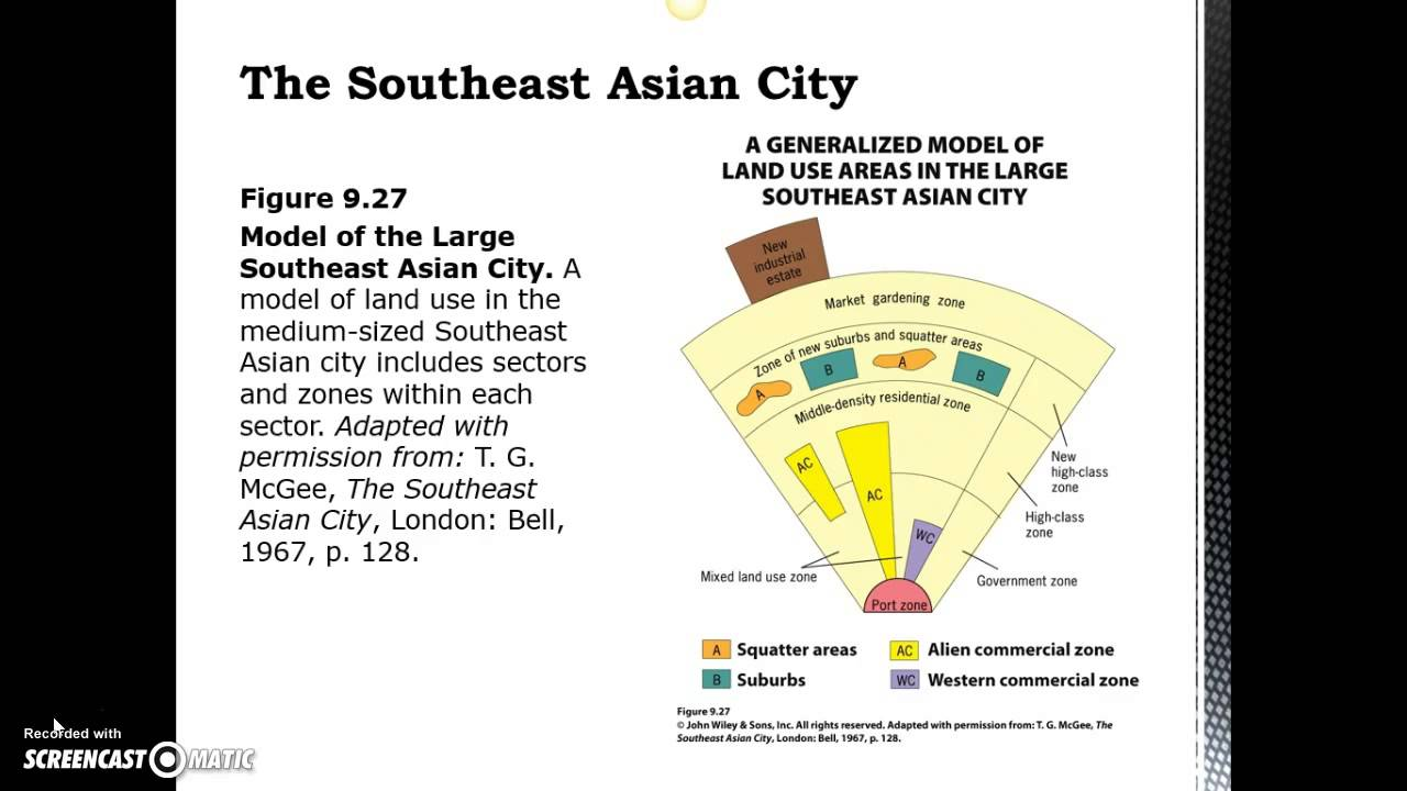 Quick Review: SE Asian City Model - YouTube