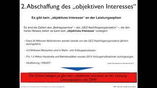 """Rundfunkbeitrag Film 2 """"Abschaffung des objektiven Interesses"""""""