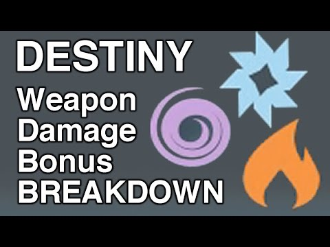 The Best Energy Symbol Destiny 2
