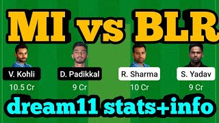 MI vs BLR Dream11| MI vs BLR | MI vs BLR Dream11 Team|MI vs RCB Dream|