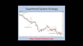Forex Supertrend System