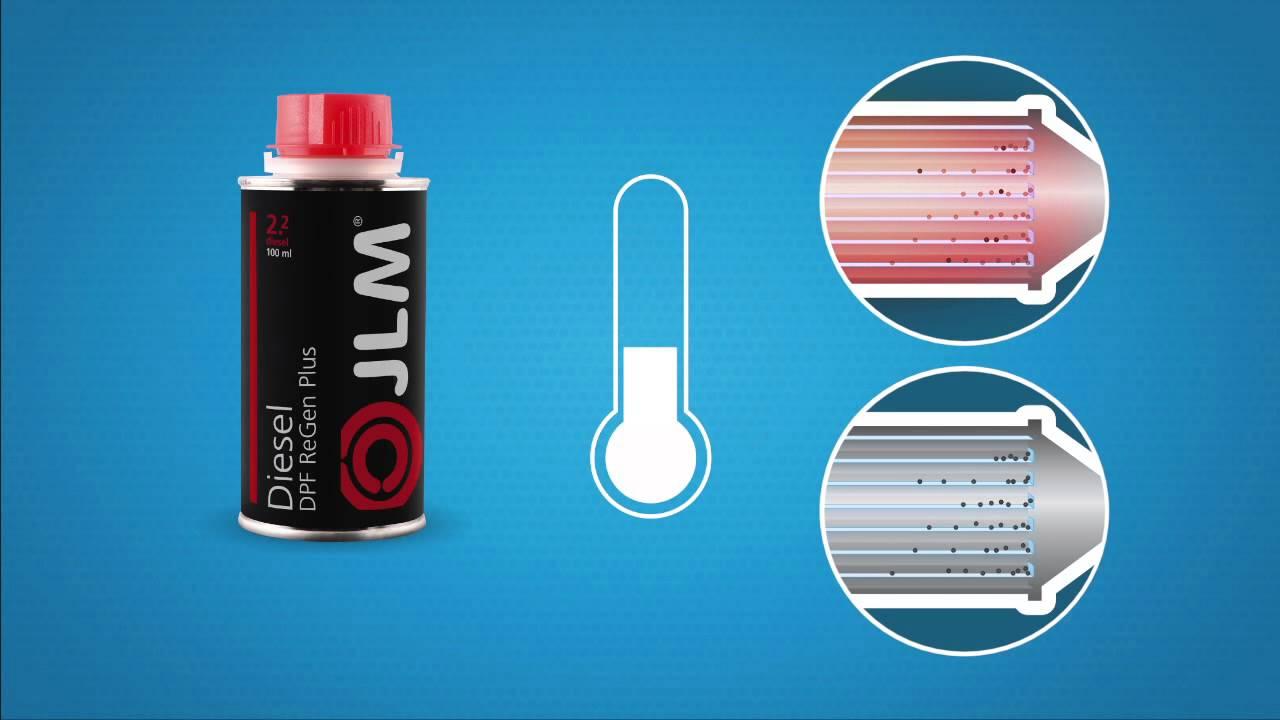 jlm dieselpartikelfilter (dpf) 3-fach reinigung von rußpartikel (de