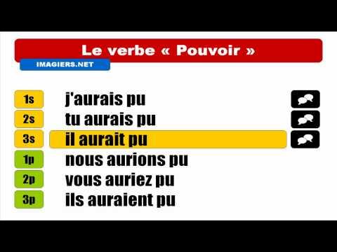 FRENCH VERB CONJUGATION = Pouvoir = Conditionnel Passé