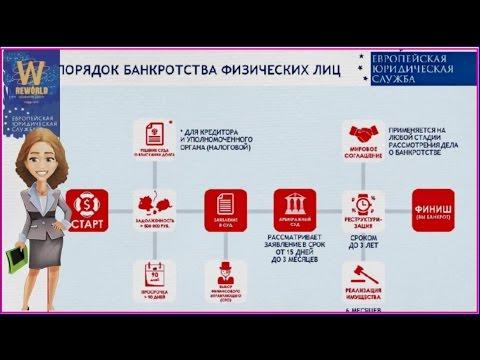 консультанта банкротство физических лиц