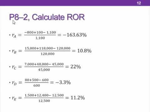 Finance - Chapter 8 (Part 1)