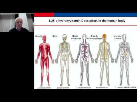 Armin Zittermann - 1,25 Dihydroxyvitamin D Testing and Its Clinical Significance