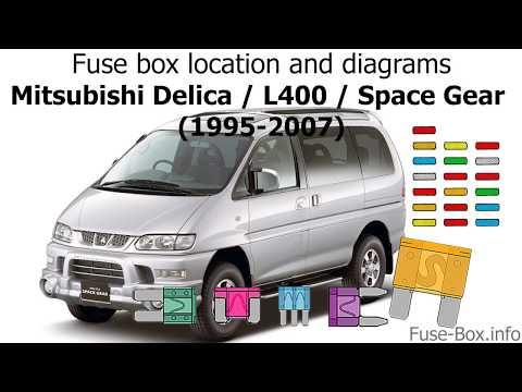 fuse box location and diagrams mitsubishi delica l400 1998 mitsubishi montero fuse box diagram mitsubishi delica fuse box english #15
