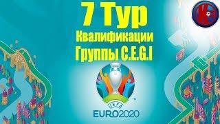 Евро 2020 Отбор Результаты 7 тур Группы C E G I Таблица Расписание Злая Бельгия