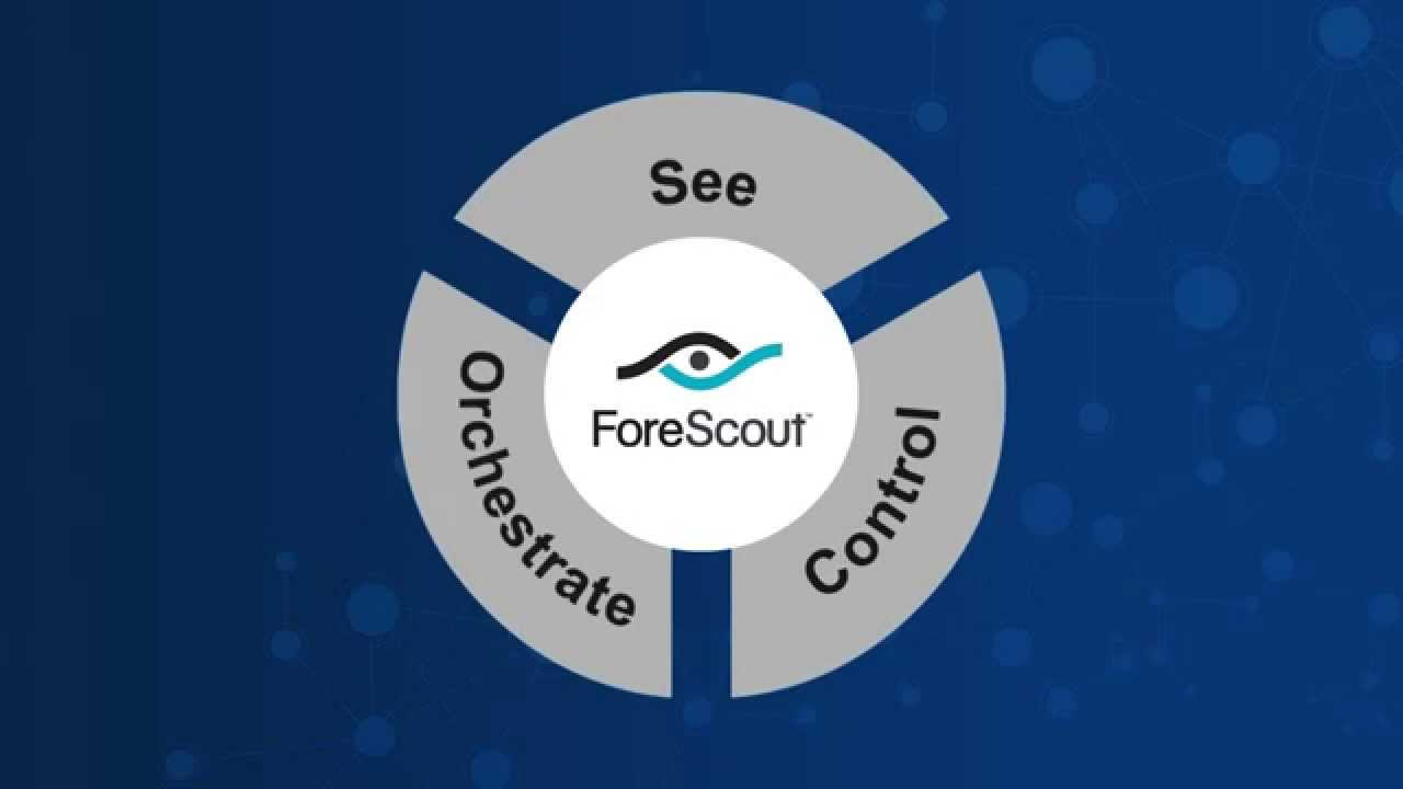 ForeScout + Intel® Security - YouTube