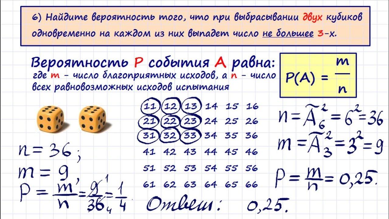 Задачи по теории вероятностей с решениями i гиа по информатике задачи с решением