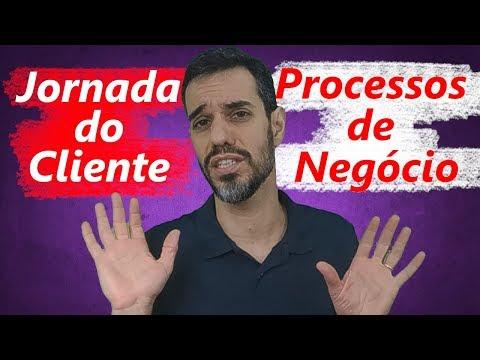 jornada-do-cliente-x-gestão-por-processos-de-negócio-(bpm)