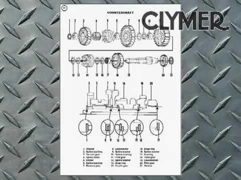 clymer manuals honda trx350 manual rancher manual repair manual 4 rh youtube com 2003 honda rancher es repair manual 2003 honda rancher es repair manual