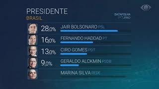 Datafolha divulga pesquisa com candidatos a presidente